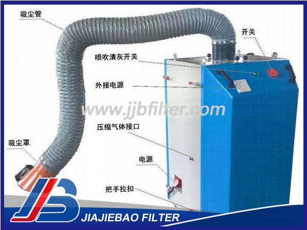 单臂焊烟净化器CHJ-HZ