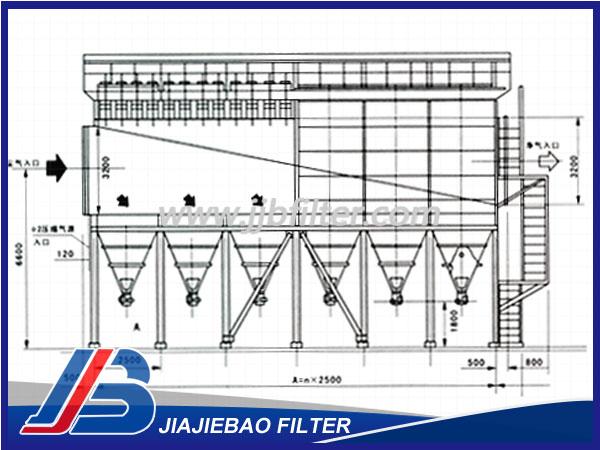脉冲袋式除尘器DMC-100系列